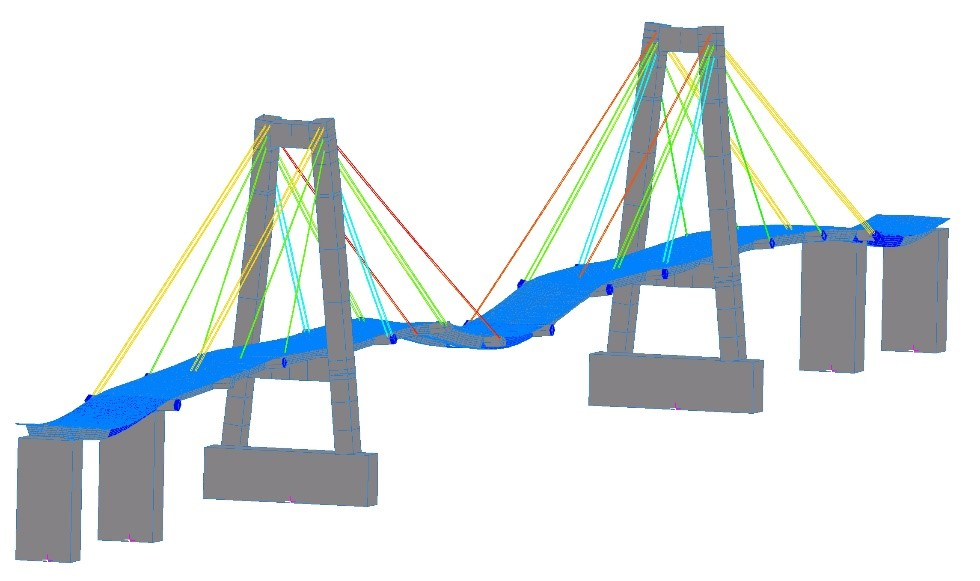 Analytical model of the bridge used for structural analysis and design