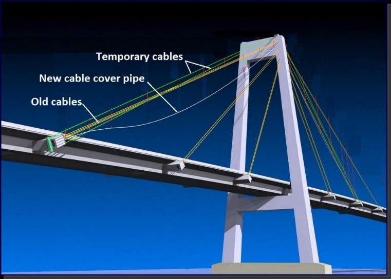 Bridge schematic showing new cables being installed after removal of an old cable