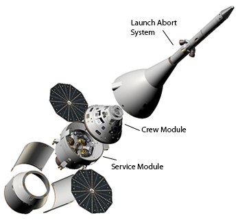 Orion spacecraft showing separate parts